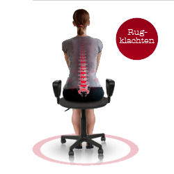 Ergonomische stoelen rugklachten